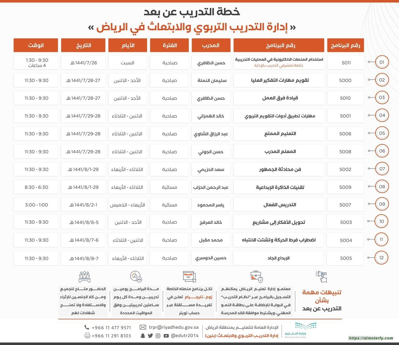 """""""تعليم الرياض"""" يطلق """"التدريب عن بعد"""" ويستهدف 3 آلاف معلم"""