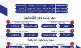 انتهاء الأدوار التمهيدية لبطولة الكابتن الاعلامي حسين الحبيب بالاحساء الأولى برعاية مجموعة سعدالعيسى
